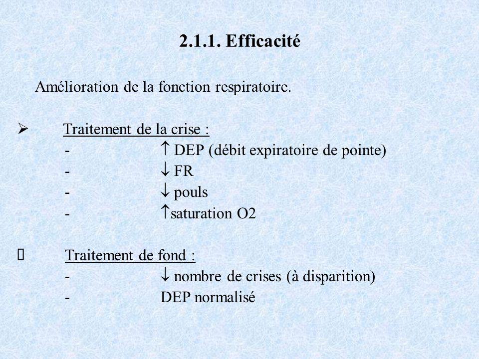 2.1.1. Efficacité Amélioration de la fonction respiratoire.