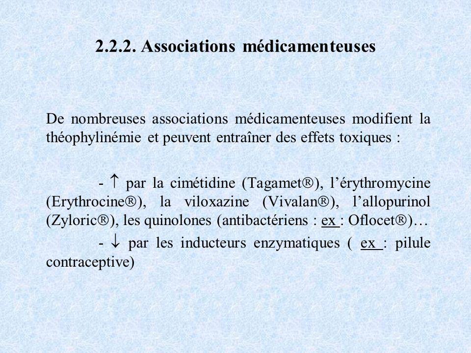 2.2.2. Associations médicamenteuses