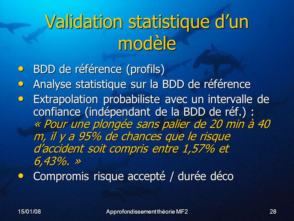 Validation statistique d'un modèle