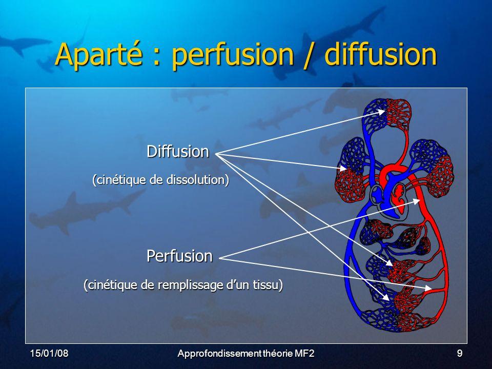 Aparté : perfusion / diffusion
