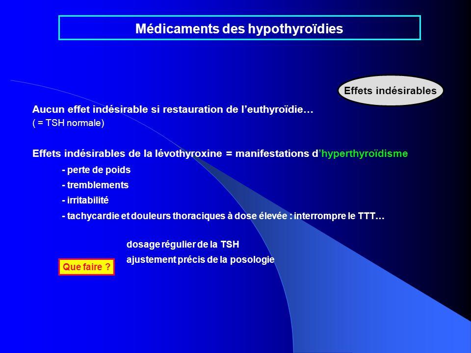 Médicaments des hypothyroïdies