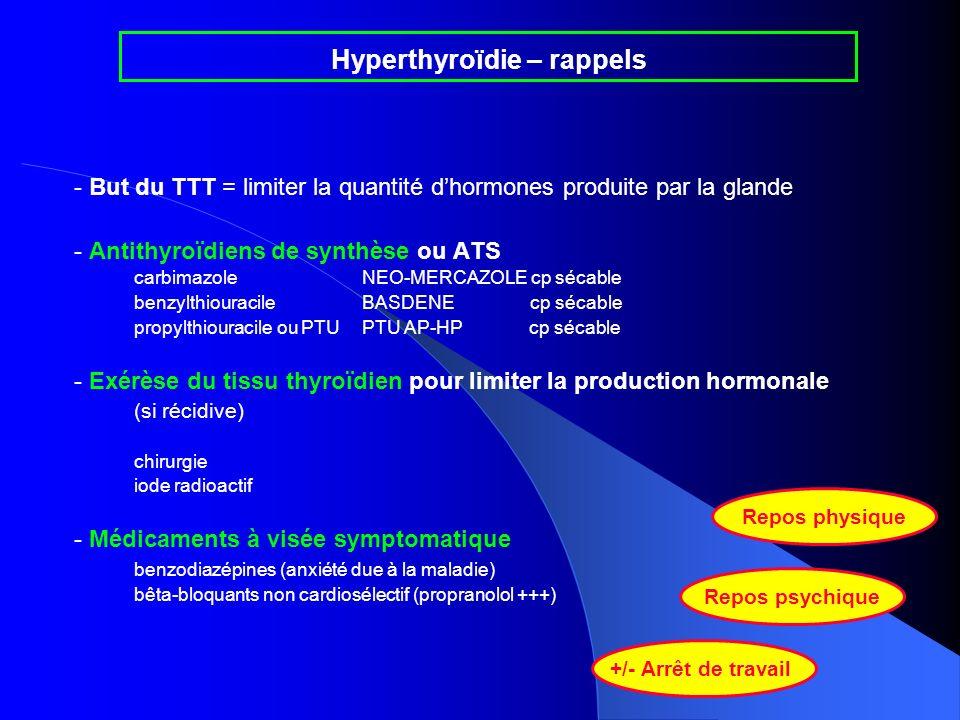 Hyperthyroïdie – rappels