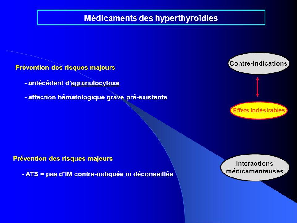 Médicaments des hyperthyroïdies