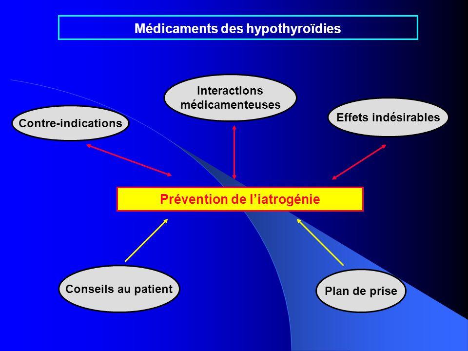 Prévention de l'iatrogénie