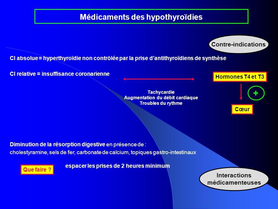 Médicaments des hypothyroïdies Augmentation du débit cardiaque