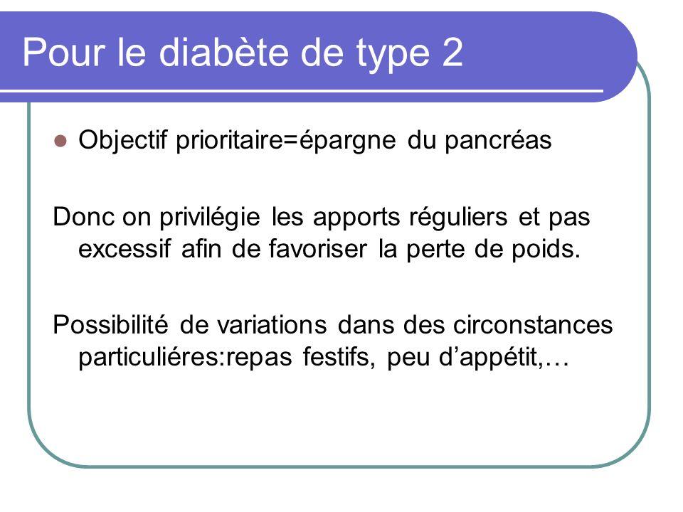 Pour le diabète de type 2 Objectif prioritaire=épargne du pancréas