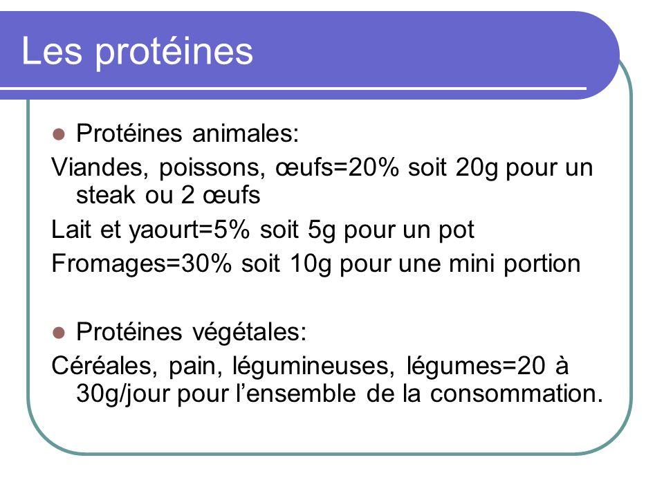 Les protéines Protéines animales: