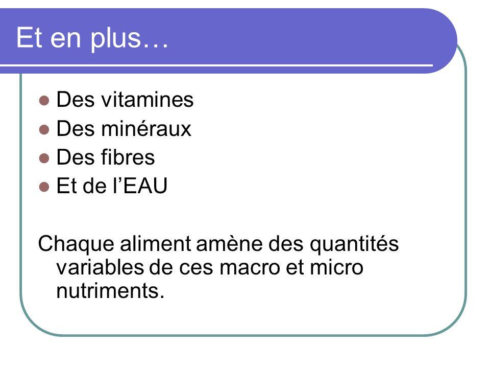 Et en plus… Des vitamines Des minéraux Des fibres Et de l'EAU