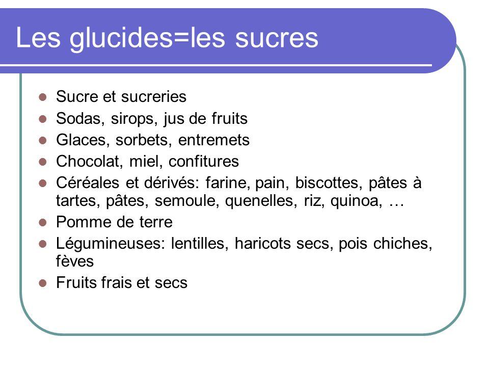 Les glucides=les sucres