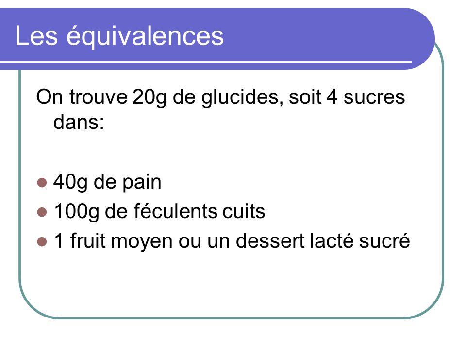 Les équivalences On trouve 20g de glucides, soit 4 sucres dans: