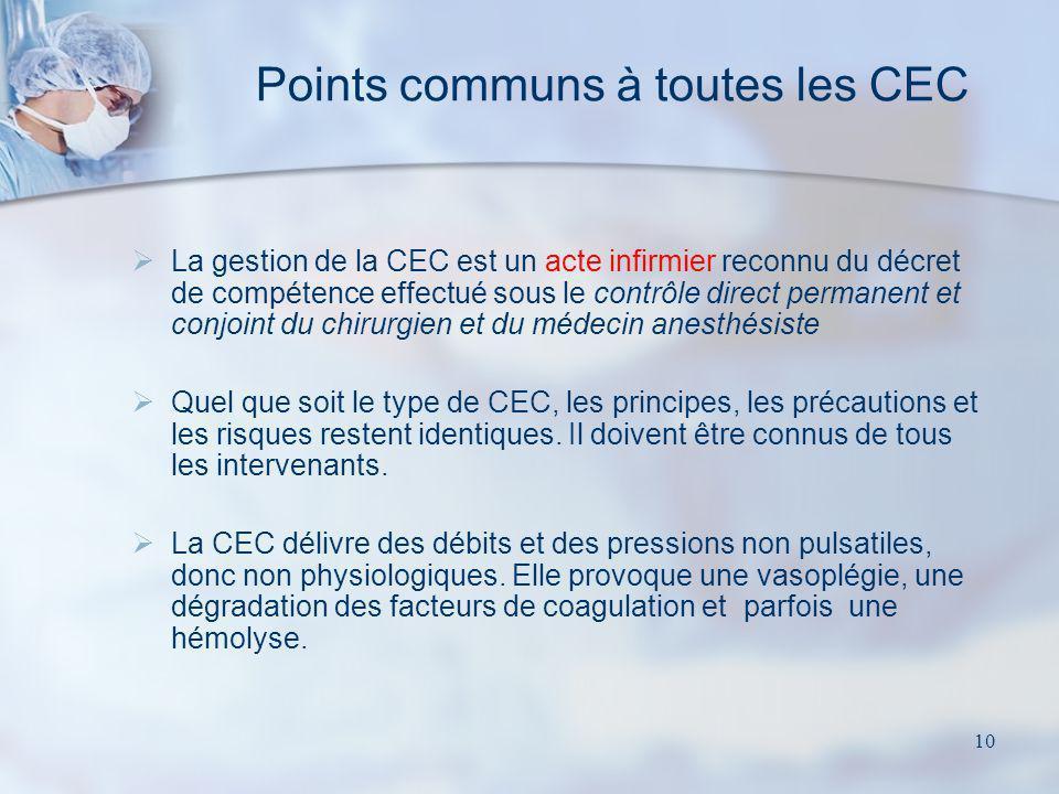 Points communs à toutes les CEC