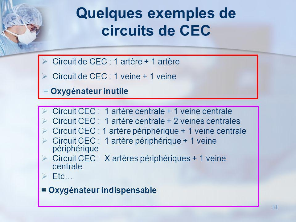 Quelques exemples de circuits de CEC