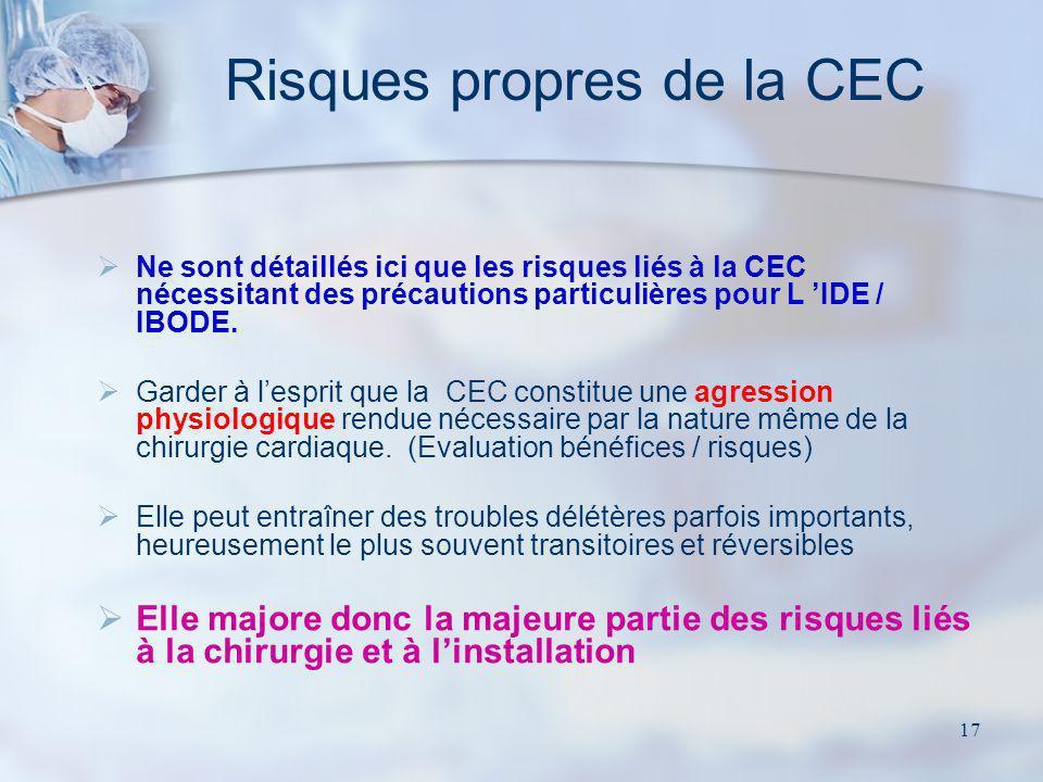 Risques propres de la CEC