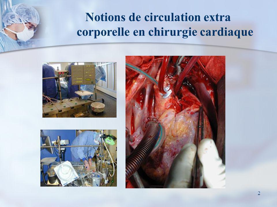 Notions de circulation extra corporelle en chirurgie cardiaque