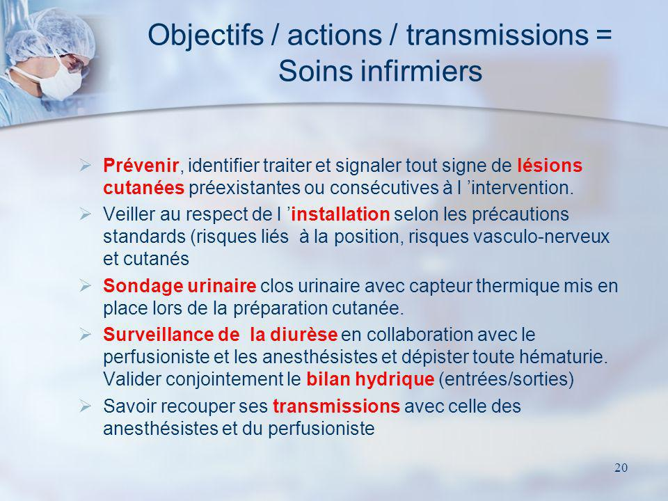 Objectifs / actions / transmissions = Soins infirmiers