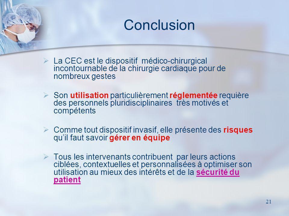 Conclusion La CEC est le dispositif médico-chirurgical incontournable de la chirurgie cardiaque pour de nombreux gestes.