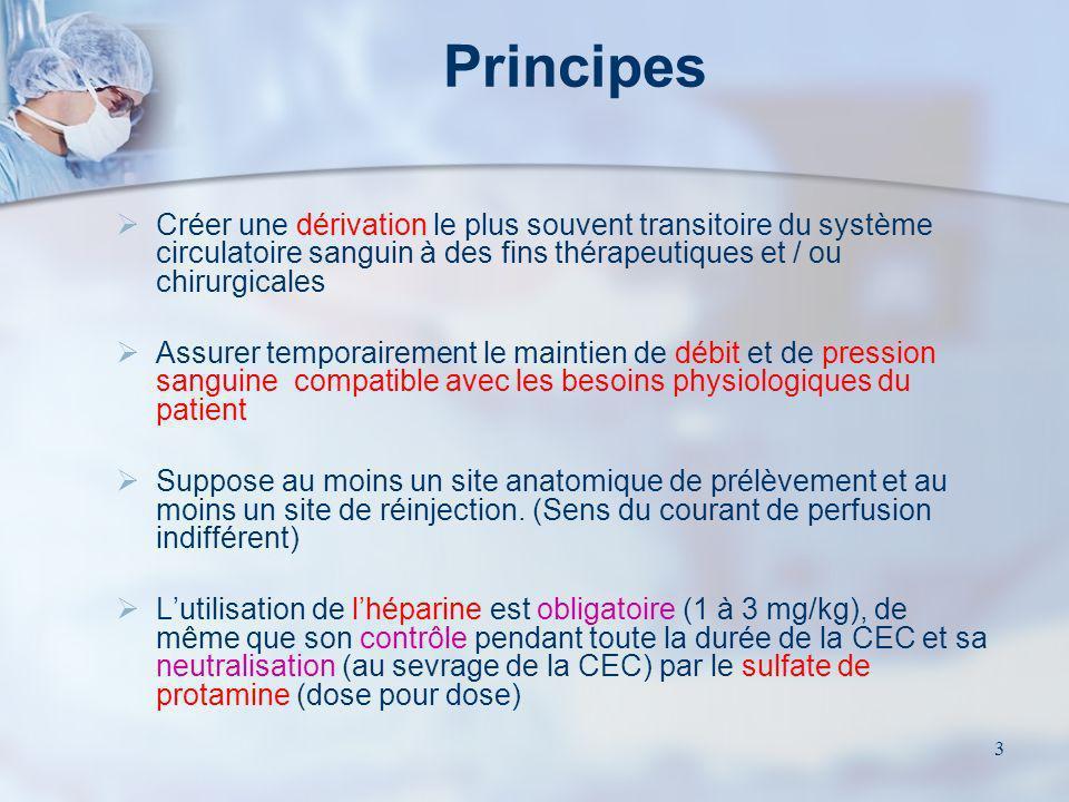 Principes Créer une dérivation le plus souvent transitoire du système circulatoire sanguin à des fins thérapeutiques et / ou chirurgicales.