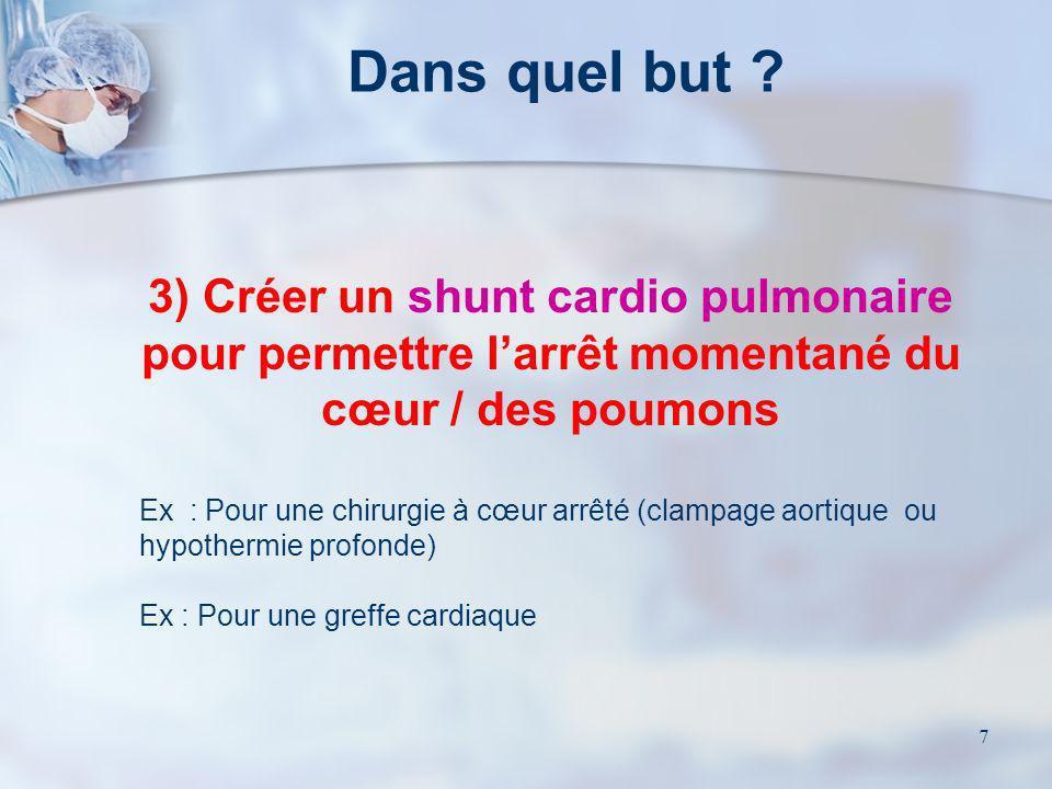 Dans quel but 3) Créer un shunt cardio pulmonaire pour permettre l'arrêt momentané du cœur / des poumons.