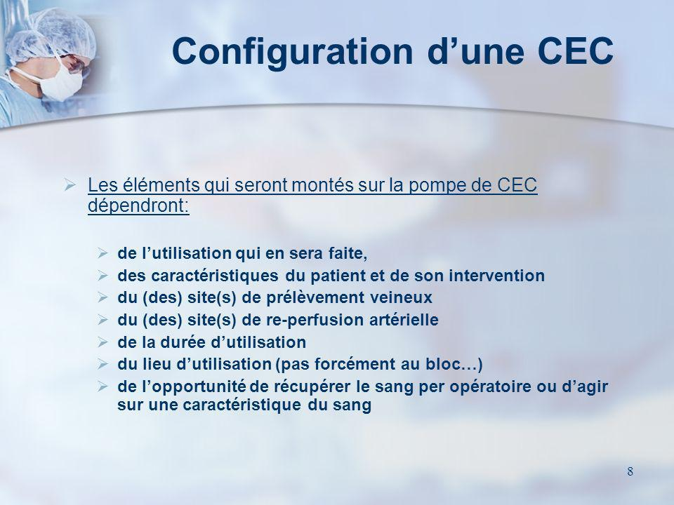 Configuration d'une CEC