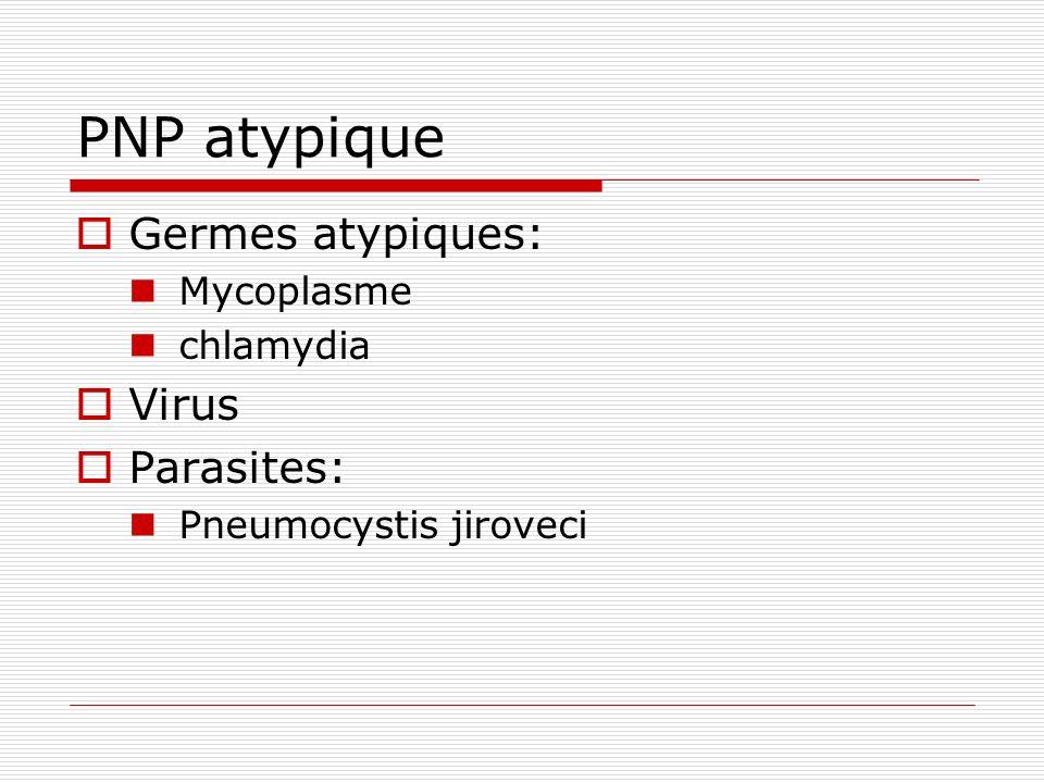 PNP atypique Germes atypiques: Virus Parasites: Mycoplasme chlamydia