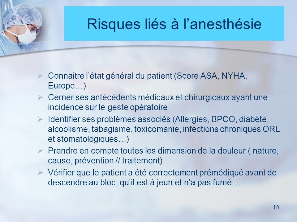 Risques liés à l'anesthésie