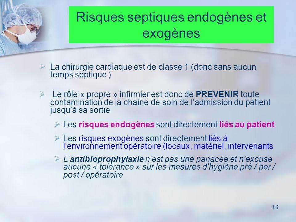 Risques septiques endogènes et exogènes