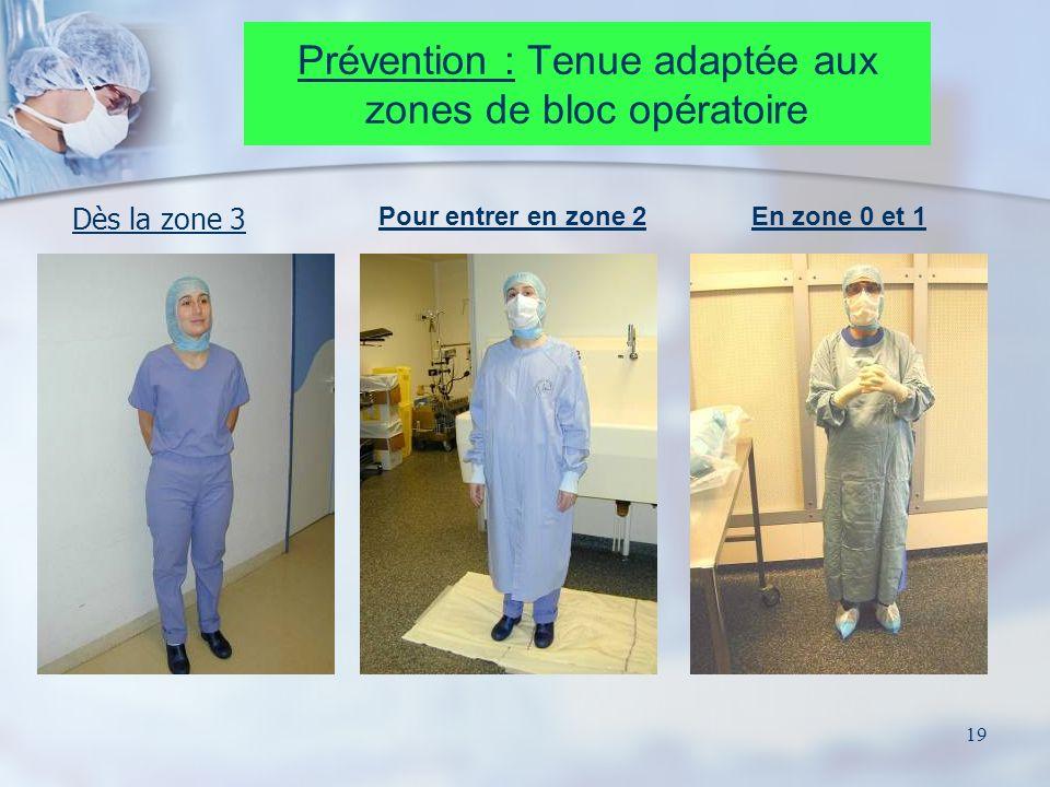 Prévention : Tenue adaptée aux zones de bloc opératoire