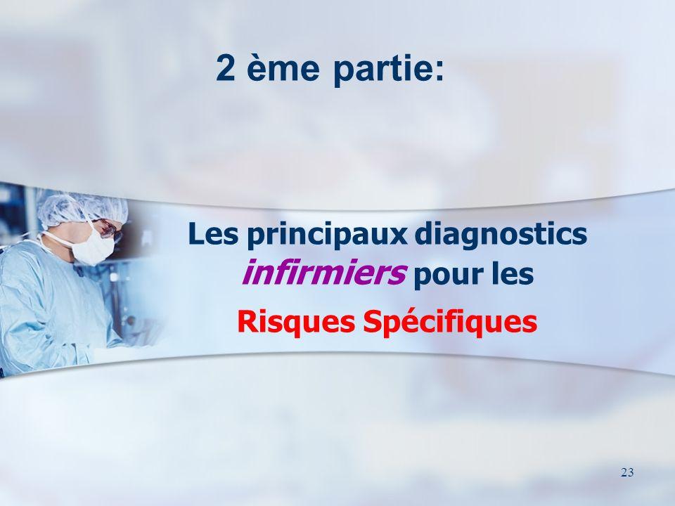 Les principaux diagnostics infirmiers pour les Risques Spécifiques