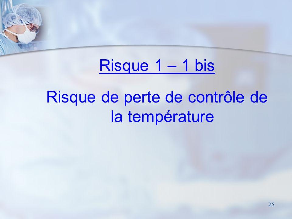 Risque de perte de contrôle de la température