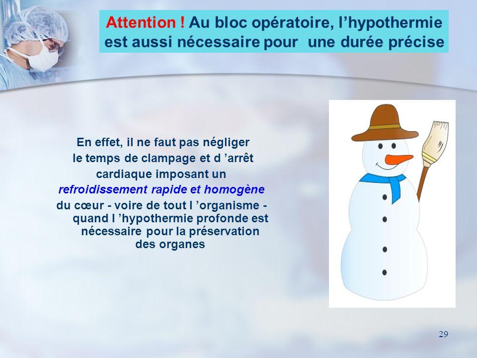 Attention ! Au bloc opératoire, l'hypothermie est aussi nécessaire pour une durée précise