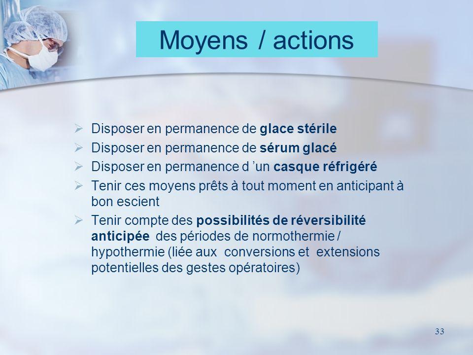 Moyens / actions Disposer en permanence de glace stérile