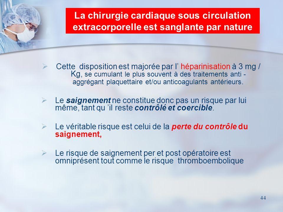 La chirurgie cardiaque sous circulation extracorporelle est sanglante par nature