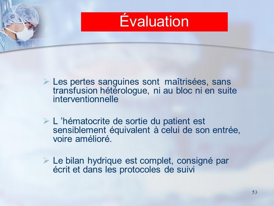 Évaluation Les pertes sanguines sont maîtrisées, sans transfusion hétérologue, ni au bloc ni en suite interventionnelle.