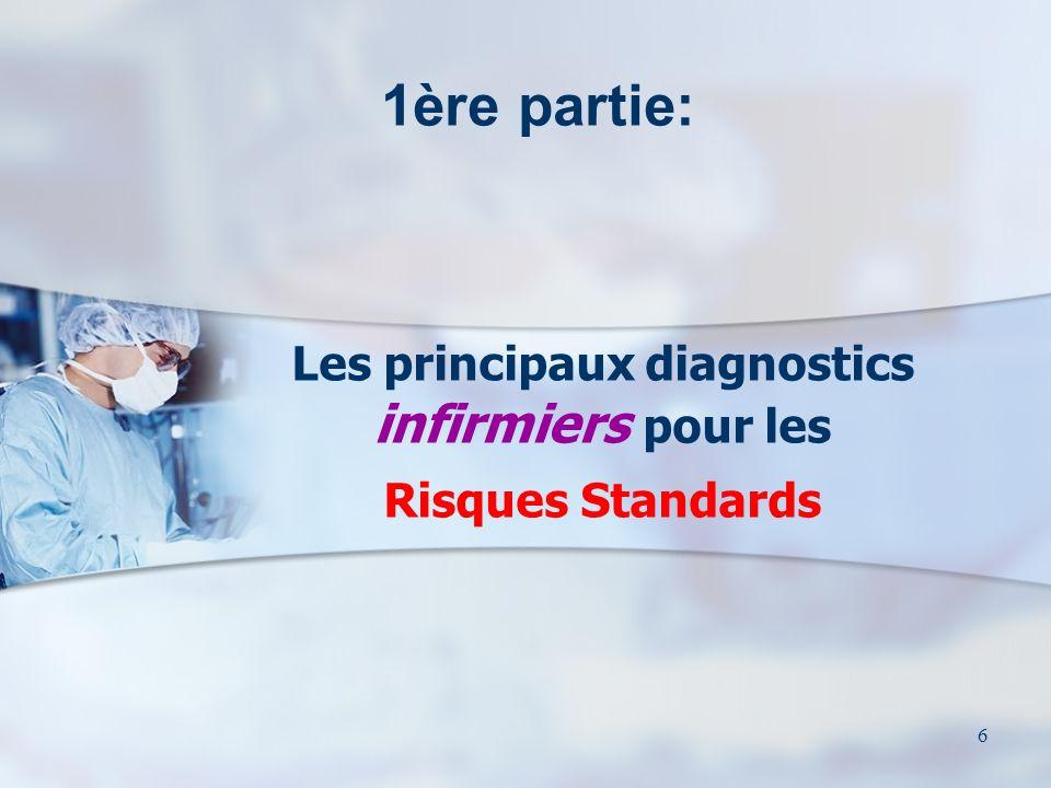 Les principaux diagnostics infirmiers pour les Risques Standards