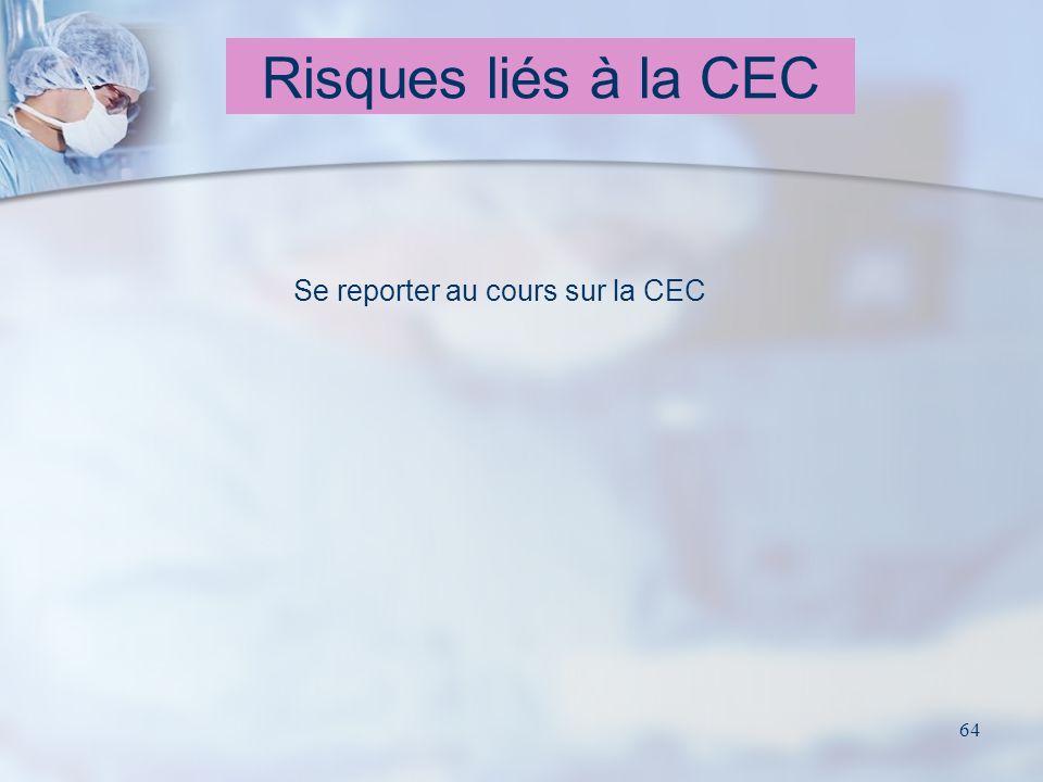 Risques liés à la CEC Se reporter au cours sur la CEC