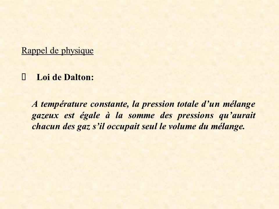 Rappel de physique Ø Loi de Dalton:
