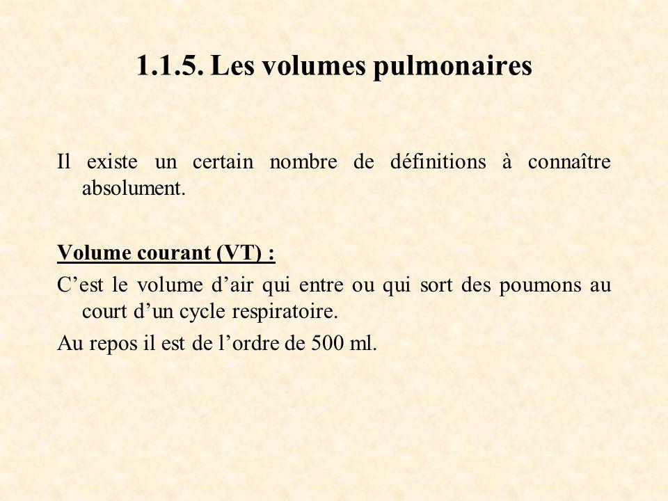 1.1.5. Les volumes pulmonaires