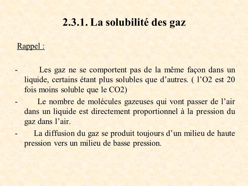 2.3.1. La solubilité des gaz Rappel :
