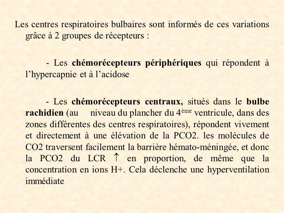 Les centres respiratoires bulbaires sont informés de ces variations grâce à 2 groupes de récepteurs :