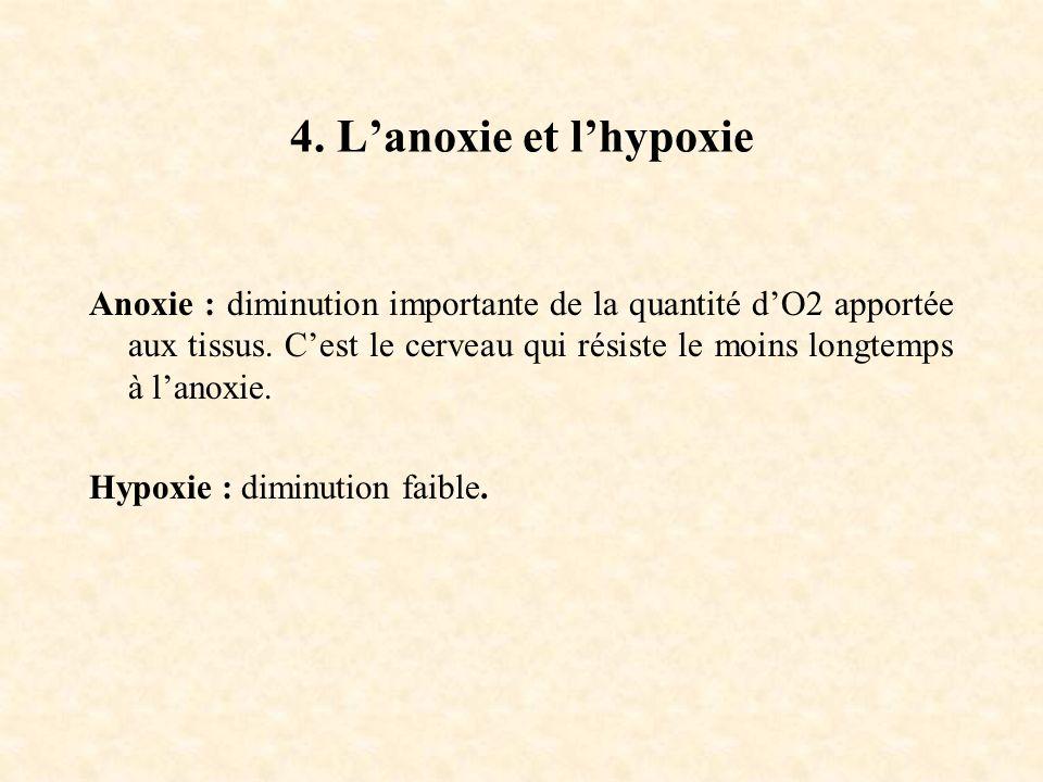 4. L'anoxie et l'hypoxie