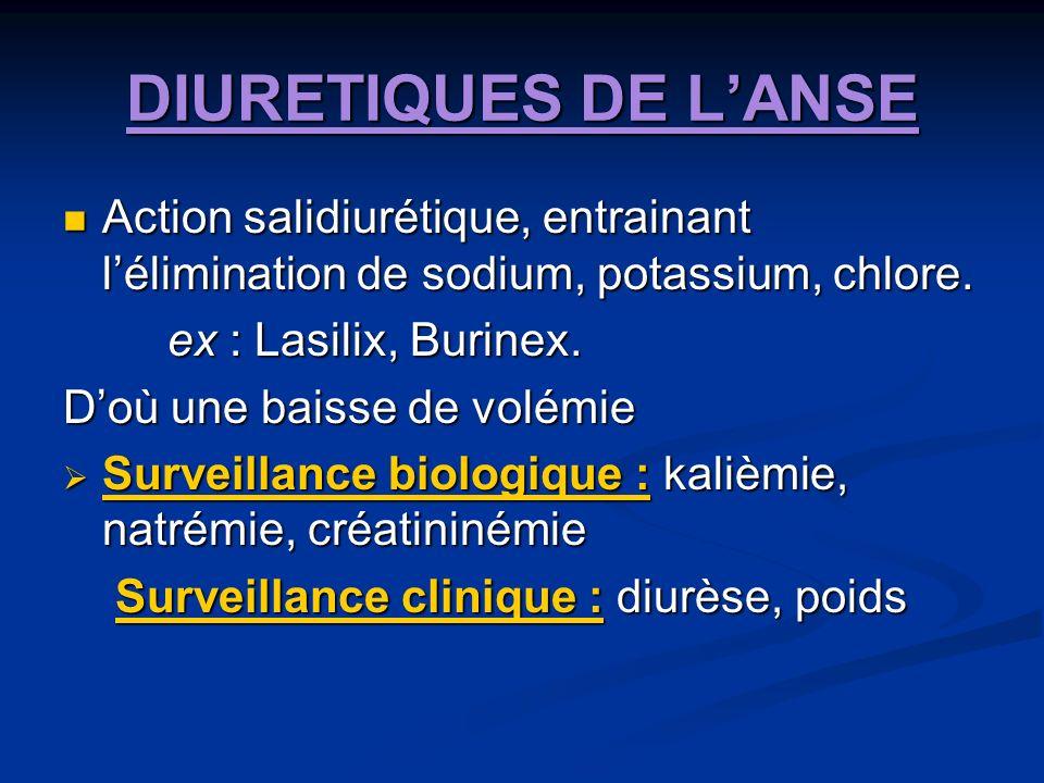 DIURETIQUES DE L'ANSE Action salidiurétique, entrainant l'élimination de sodium, potassium, chlore.