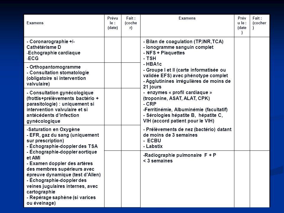 - Coronarographie +/- Cathétérisme D Echographie cardiaque ECG
