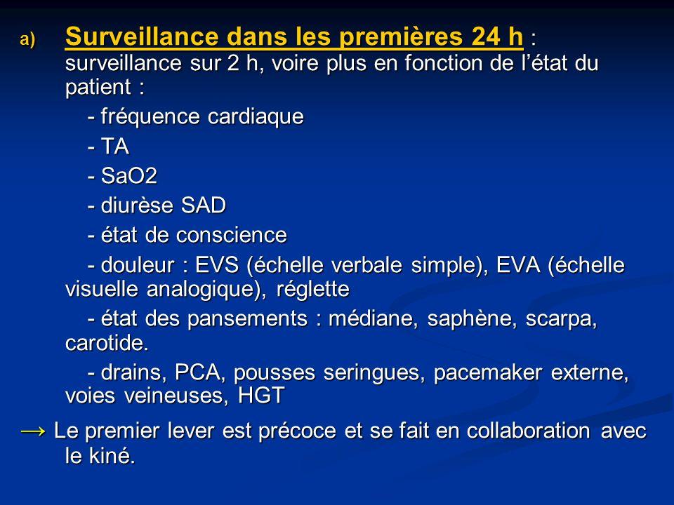 Surveillance dans les premières 24 h : surveillance sur 2 h, voire plus en fonction de l'état du patient :