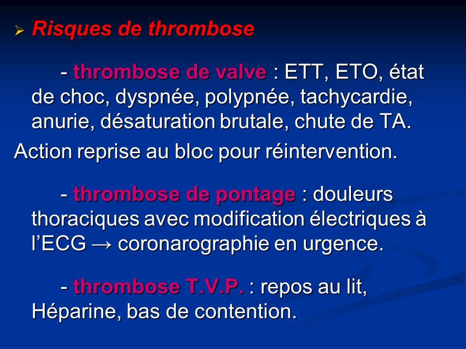 Risques de thrombose - thrombose de valve : ETT, ETO, état de choc, dyspnée, polypnée, tachycardie, anurie, désaturation brutale, chute de TA.