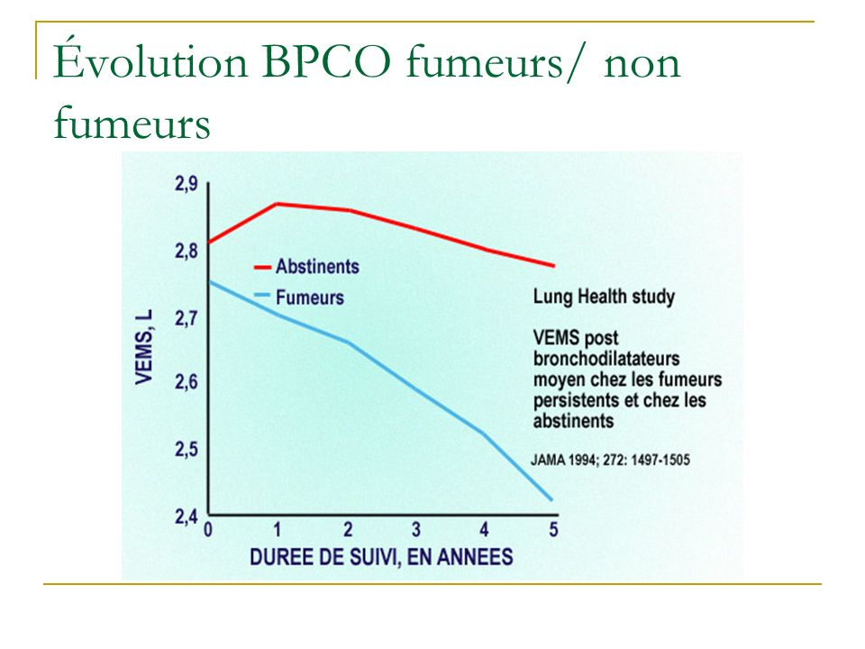 Évolution BPCO fumeurs/ non fumeurs