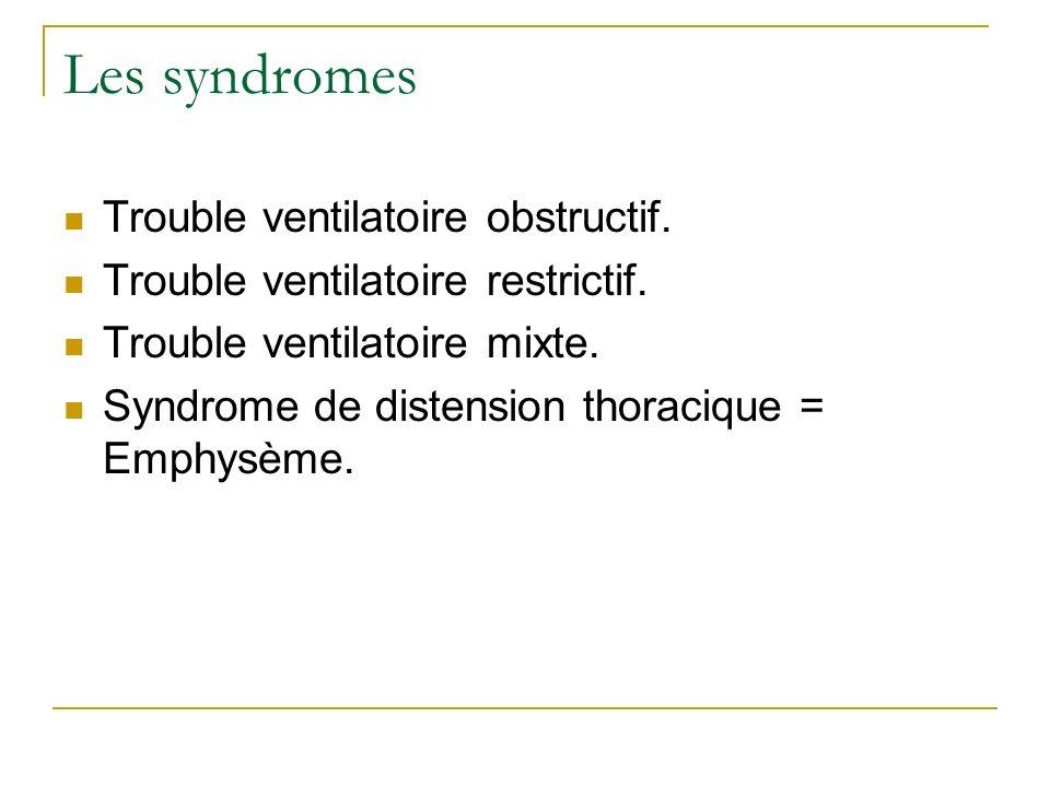 Les syndromes Trouble ventilatoire obstructif.