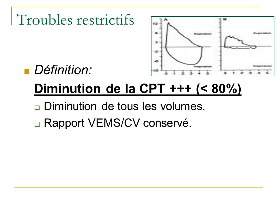 Troubles restrictifs Définition: Diminution de la CPT +++ (< 80%)
