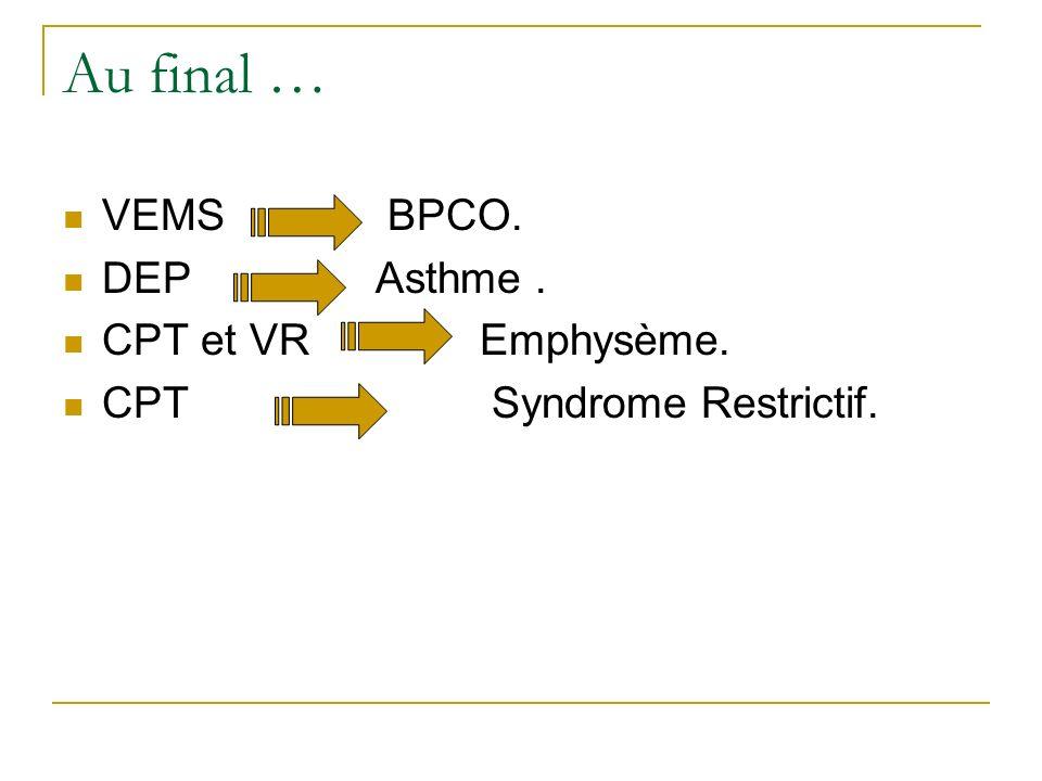 Au final … VEMS BPCO. DEP Asthme . CPT et VR Emphysème.