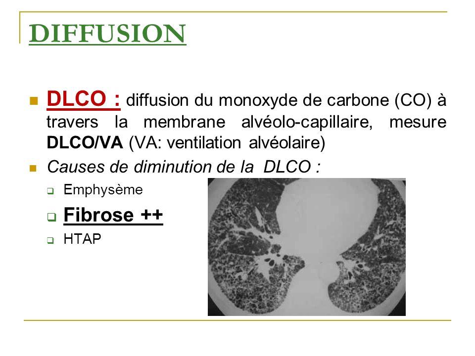 DIFFUSION DLCO : diffusion du monoxyde de carbone (CO) à travers la membrane alvéolo-capillaire, mesure DLCO/VA (VA: ventilation alvéolaire)