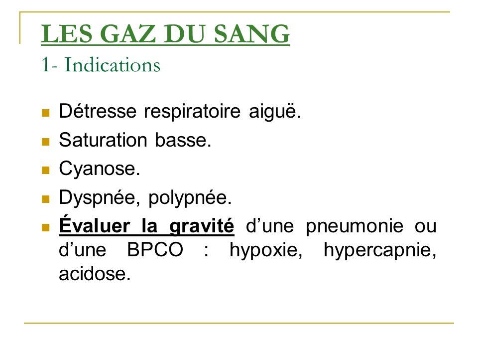LES GAZ DU SANG 1- Indications